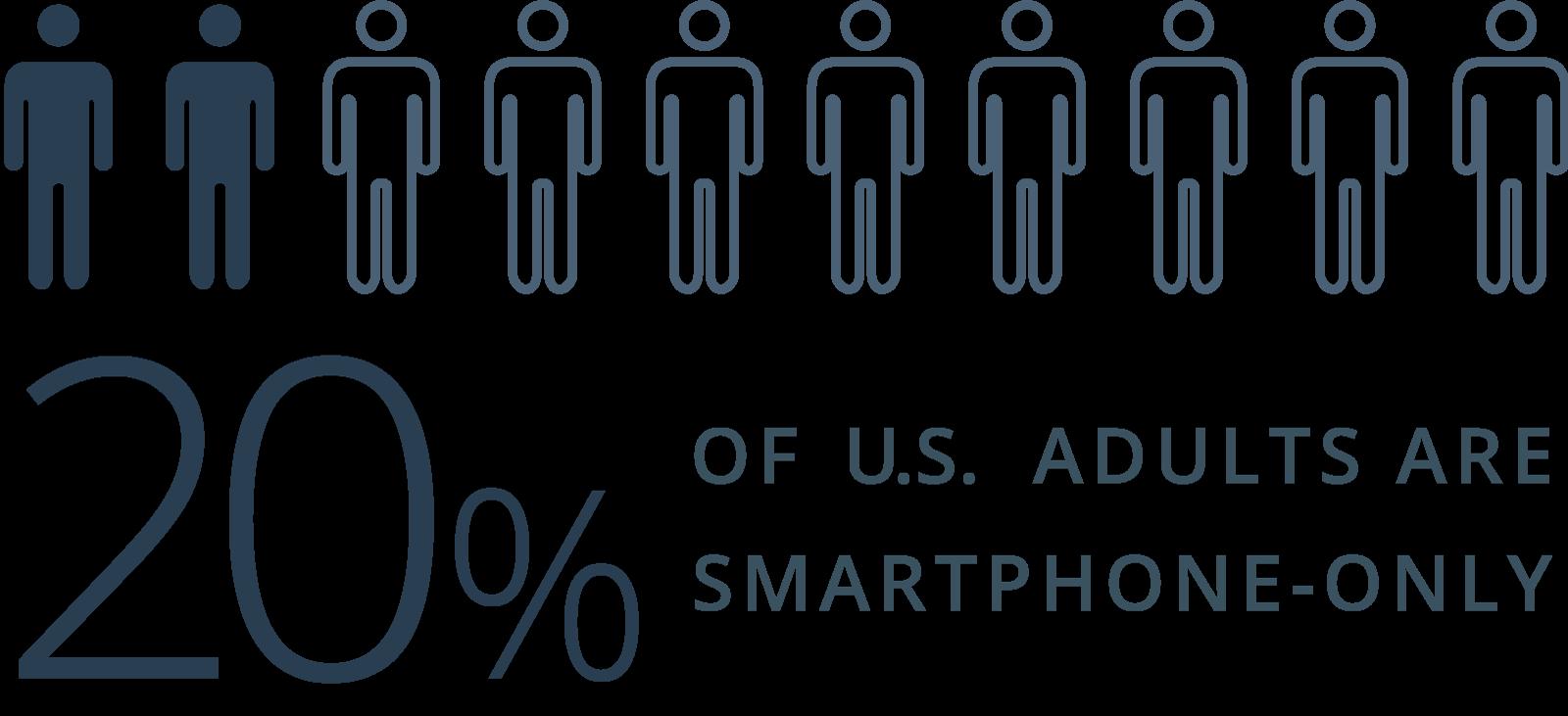 چرا باید از بازاریابی موبایل استفاده کنیم