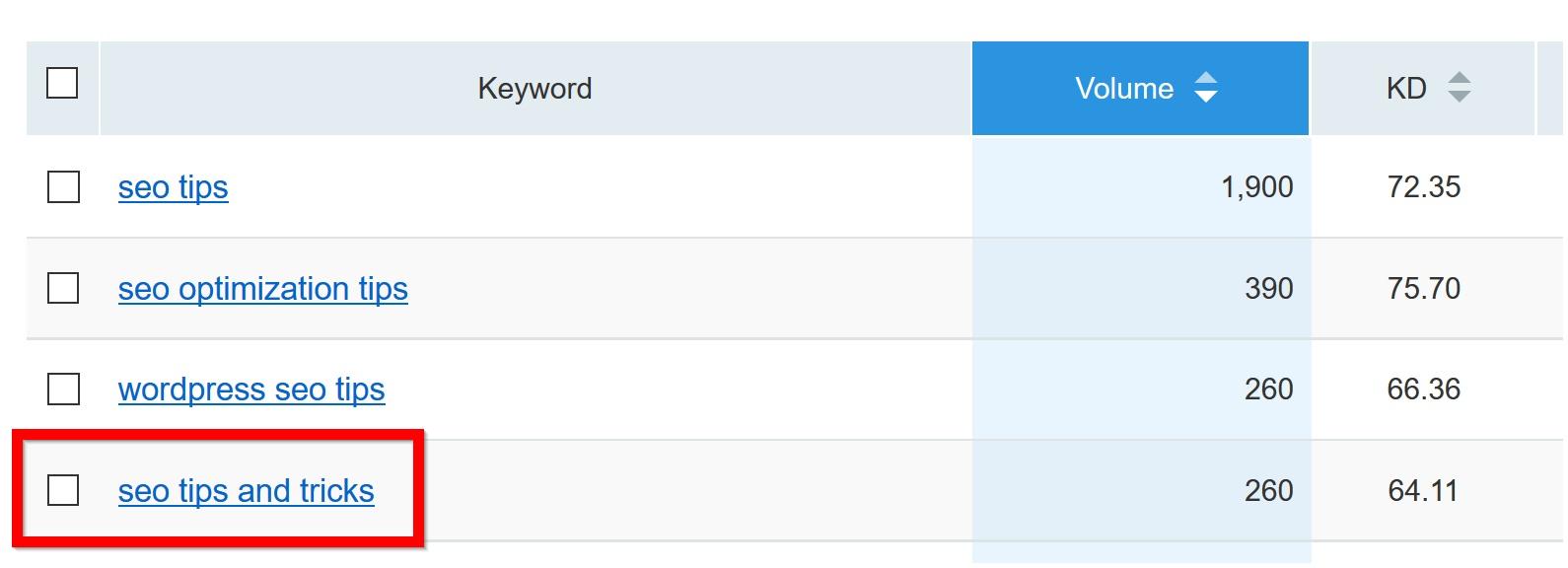 بهینه سازی کلمه کلیدی