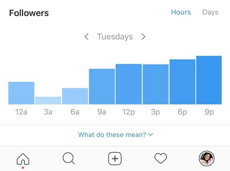 چه کسی صفحه و پست های اینستاگرام من را مشاهده می کند ؟