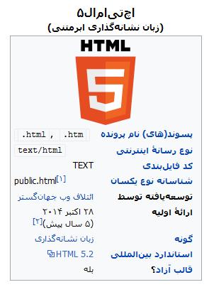 شناسنامه html5