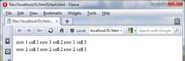 جدول ها در HTML