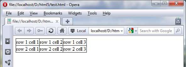 آموزش کار با جدول ها در HTML