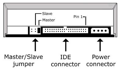 آموزش نصب درایو CD / DVD رام