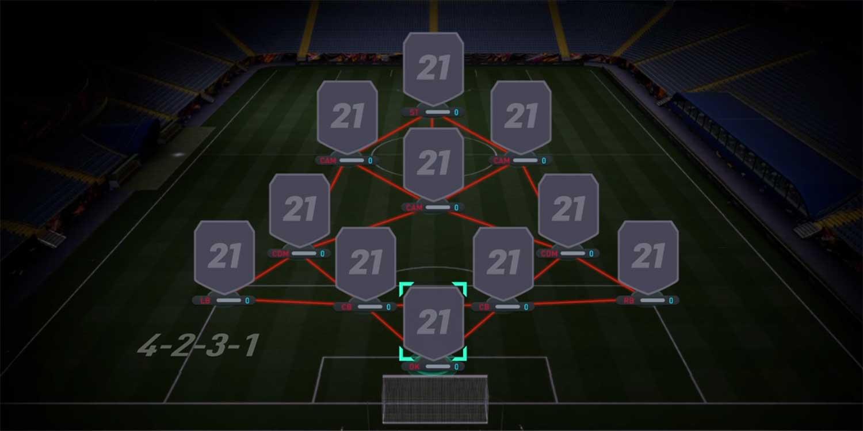 بهترین راهنمای ترکیب تیم ها در Fifa 21