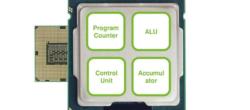 alu چیست ؟ آشنایی با ساختار و قسمت های اصلی alu